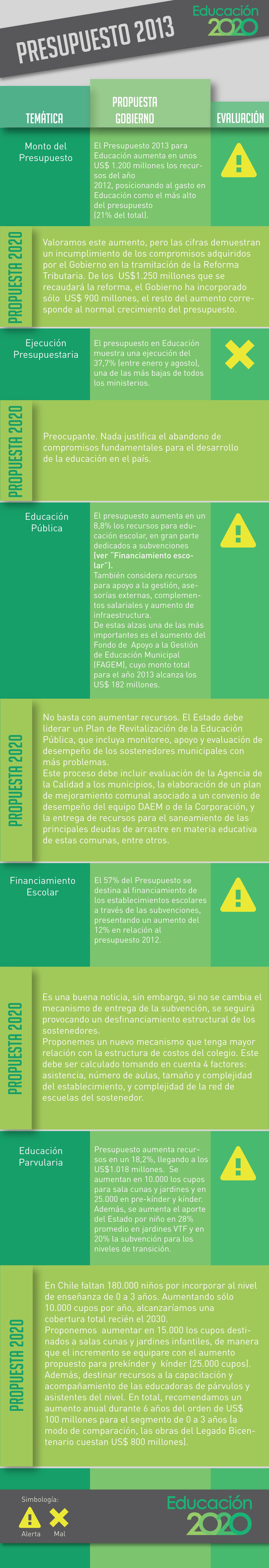 presupuesto2013-web2