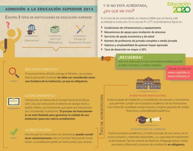 / educacion2020.cl