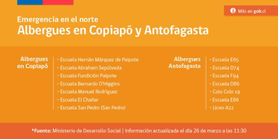 Albergue Copiapó y Antofagasta