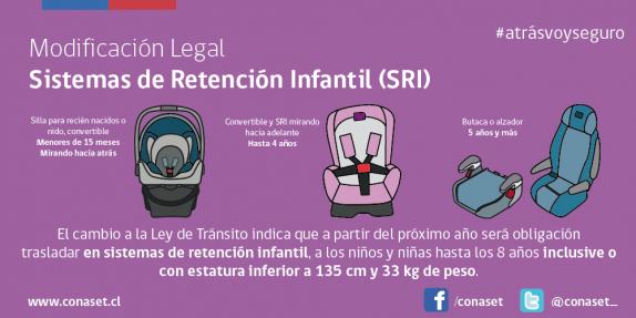 Esta es la nueva normativa para transportar ni os multas for Silla para auto 8 anos