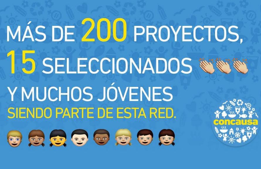 Concausa 2030: los proyectos seleccionados que buscan superar la pobreza en el continente
