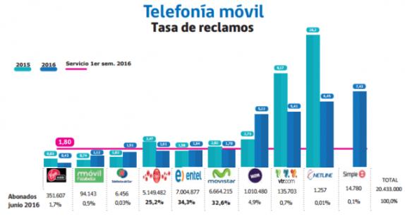 telefonia-movil-640x353