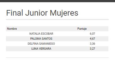 final junior