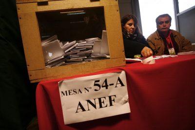 """D. del Trabajo denuncia """"sindicatos fantasmas"""" en elecciones de la CUT ante la fiscalía"""