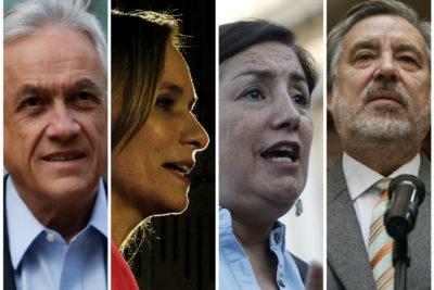 Cadem: Guillier acorta distancia con Piñera y Bea Sánchez se mantiene en 6%