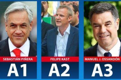 Ya hay fecha y hora para el debate de los precandidatos presidenciales de Chile Vamos