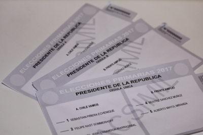 Servel publica resultados con 64,83% de los votos: Piñera y Sánchez lideran los sufragios
