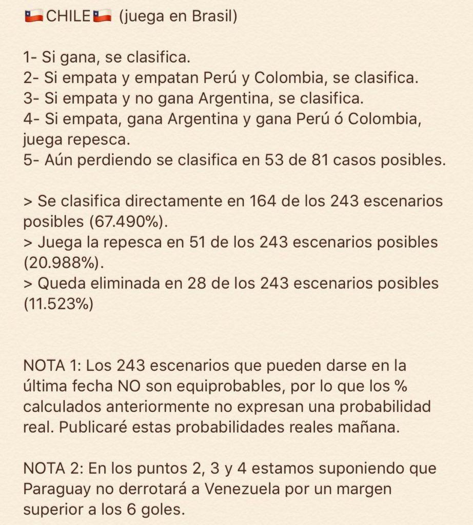 Estos son TODOS los resultados que se tienen que dar para que Chile vaya a Rusia 2018