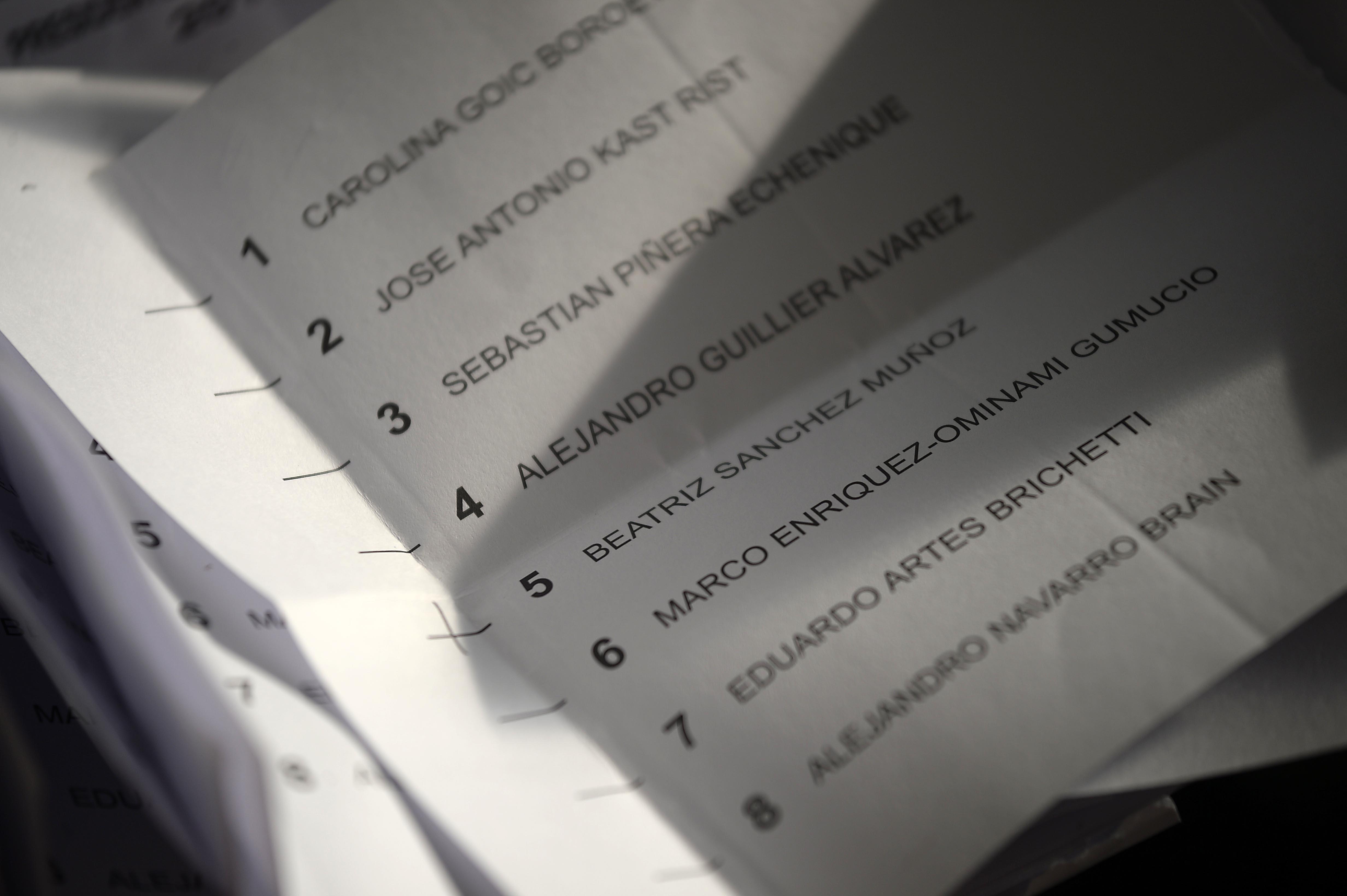 """""""El panorama electoral y político en Chile después de la primera vuelta del 19 de noviembre"""""""