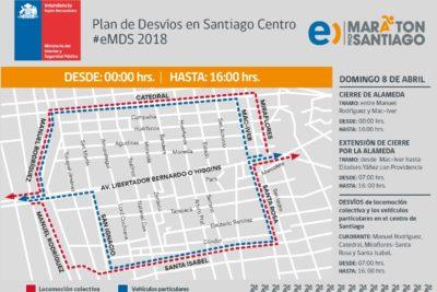 Maratón de Santiago: Los cortes y desvíos de tránsito que debes conocer