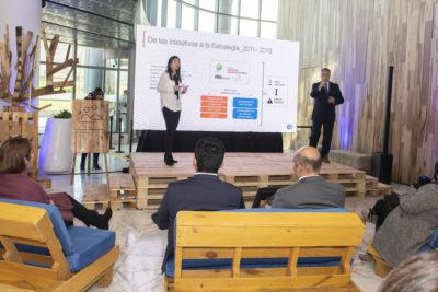 Cambio climático, desarrollo social y económico: los ejes que marcaron la presentación del Reporte de Sustentabilidad de Entel