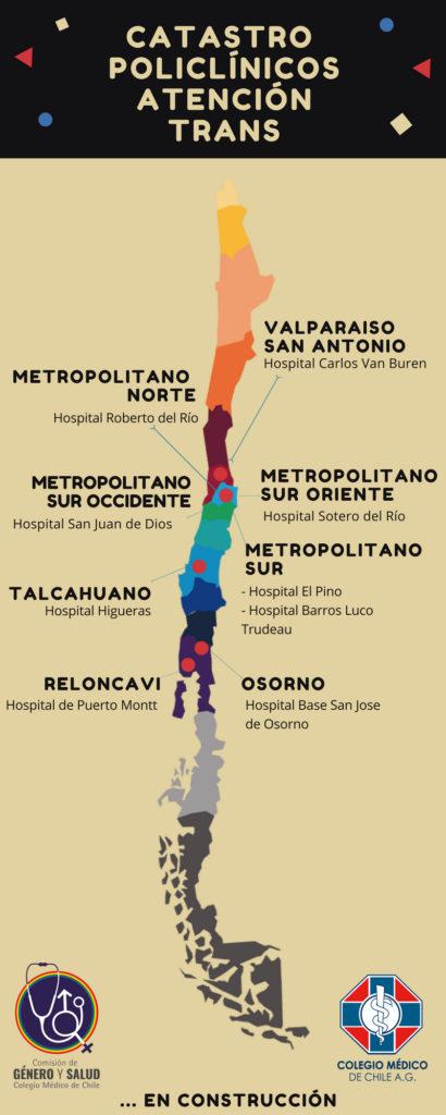 Fuente: Colegio Médico