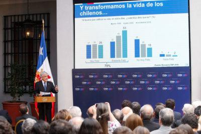"""Piñera habla de """"mayor dinamismo de la economía"""" en seminario en La Moneda"""