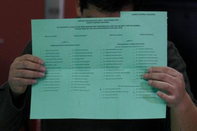 Elecciones PS: lista de Alvaro Elizalde toma ventaja para quedarse con la presidencia