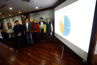 8 comunas votan a favor de restringir horario de menores en las calles