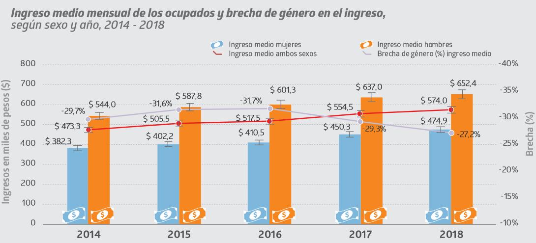 INE-brecha-sueldos.png