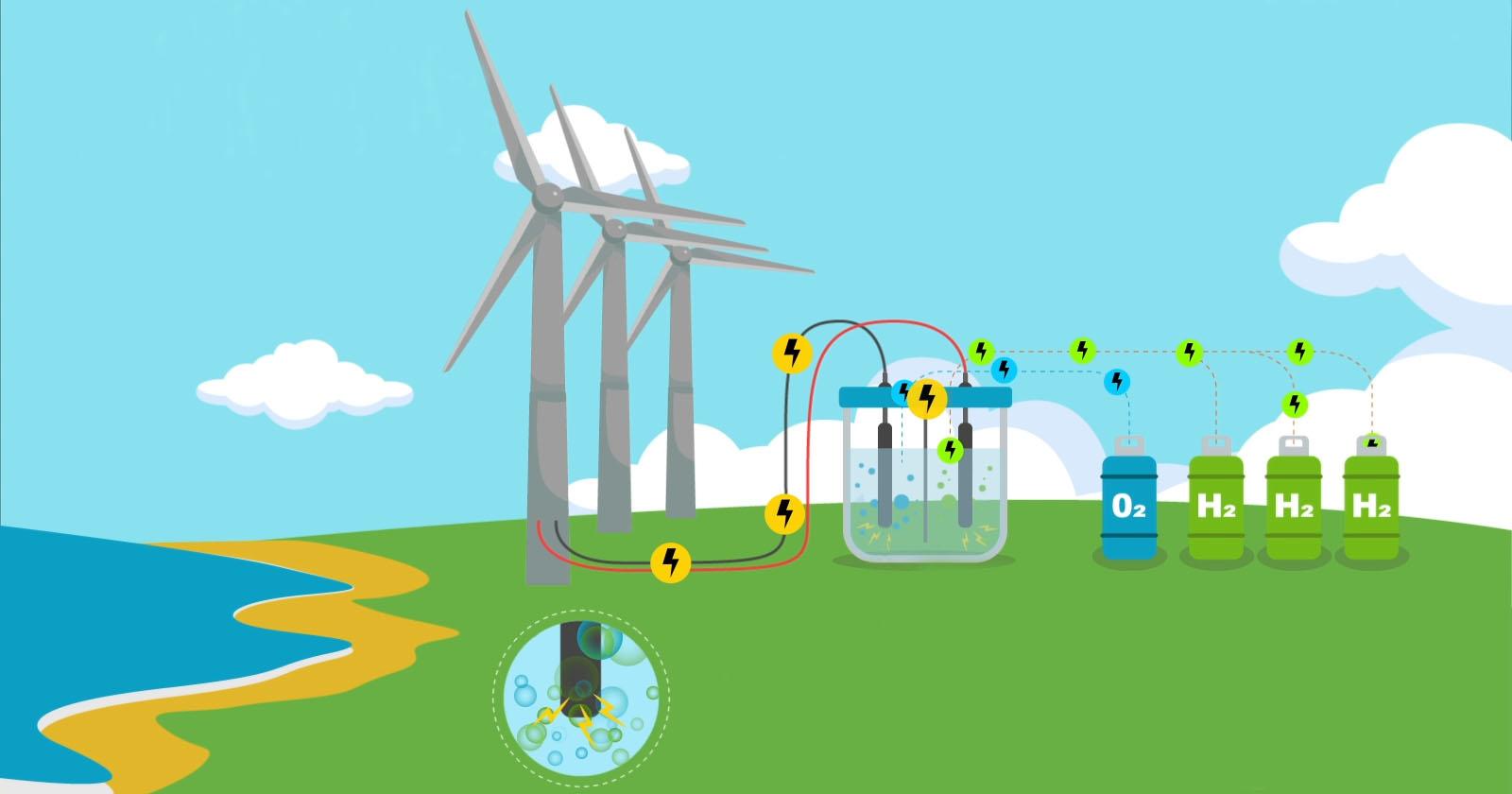 Enel Green Power anunció planes de participar en la instalación de una planta piloto de hidrógeno verde en Chile