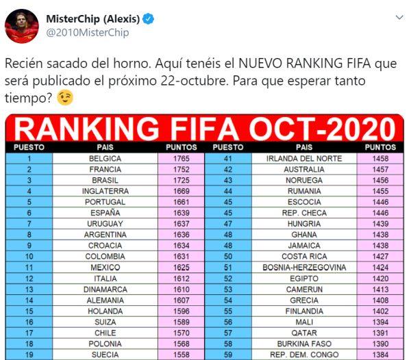 clasificatorias ranking fifa chile