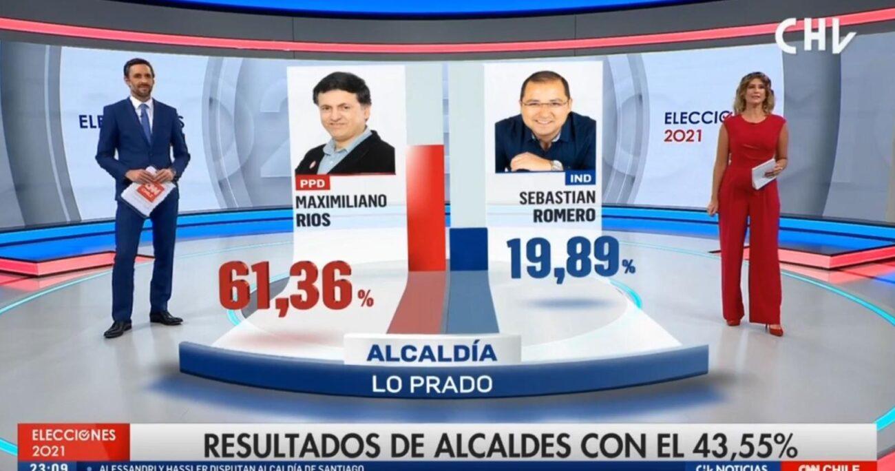 Daniel Matamala y Macarena Pizarro revisaban minuto a minuto los resultados de los comicios.