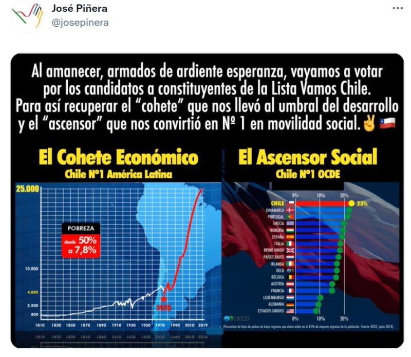 José Piñera elecciones