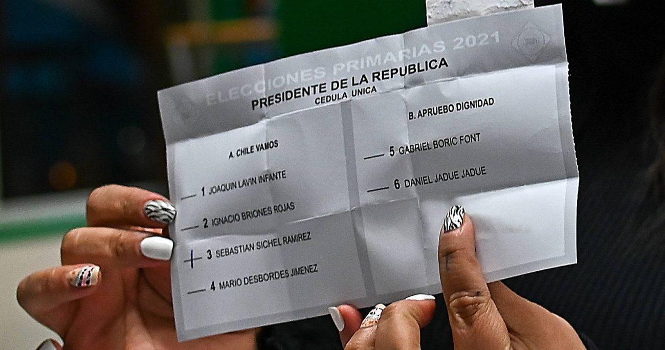 Sebastián Sichel (Independiente) sorprende a todos al liderar con un 47,97% de los votos, equivalentes a 66.677 preferencias, por sobre Joaquín Lavín (UDI), quien se ubica en segundo lugar con un 32,78% de los sufragios, los que se traducen en 45.564 votos.